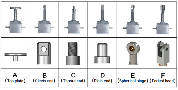 worm gear screw jack top end types